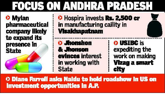Pharma Company Huge investments in AP