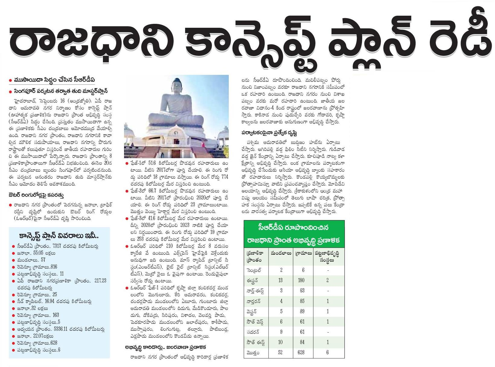 Amaravathi capital concept plan Ready
