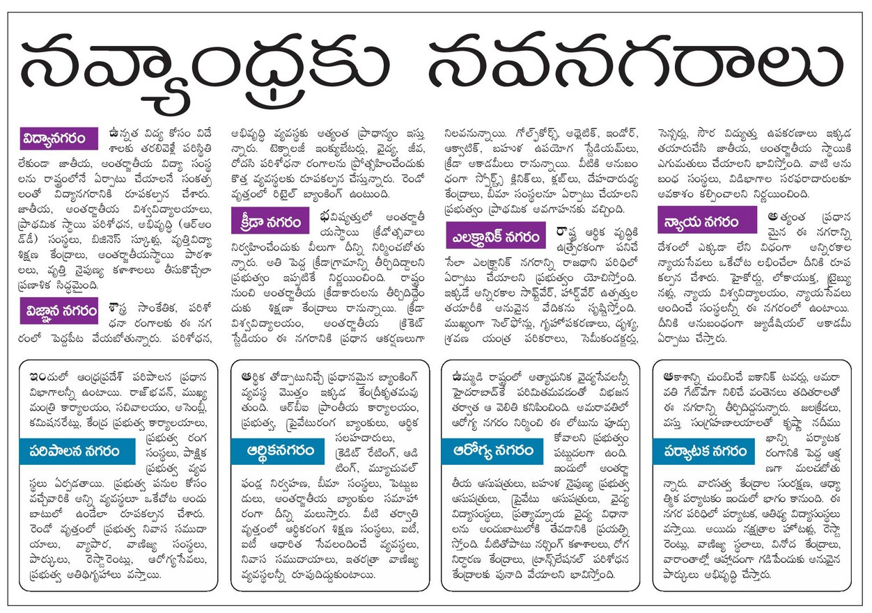9 cities for 9 sectors in Navyandhrapradesh