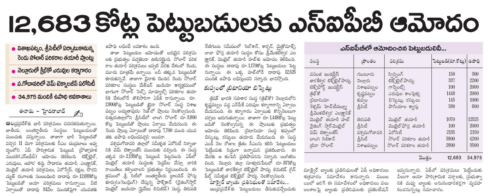 Heavy industries to come to Andhra Pradesh with 12,683 crores investments