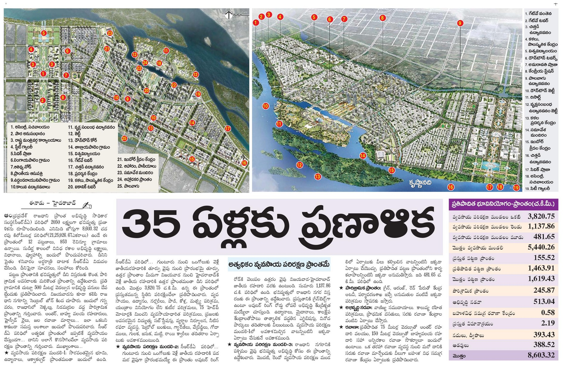 Amaravathi capital future plan for 35 Years (2050)