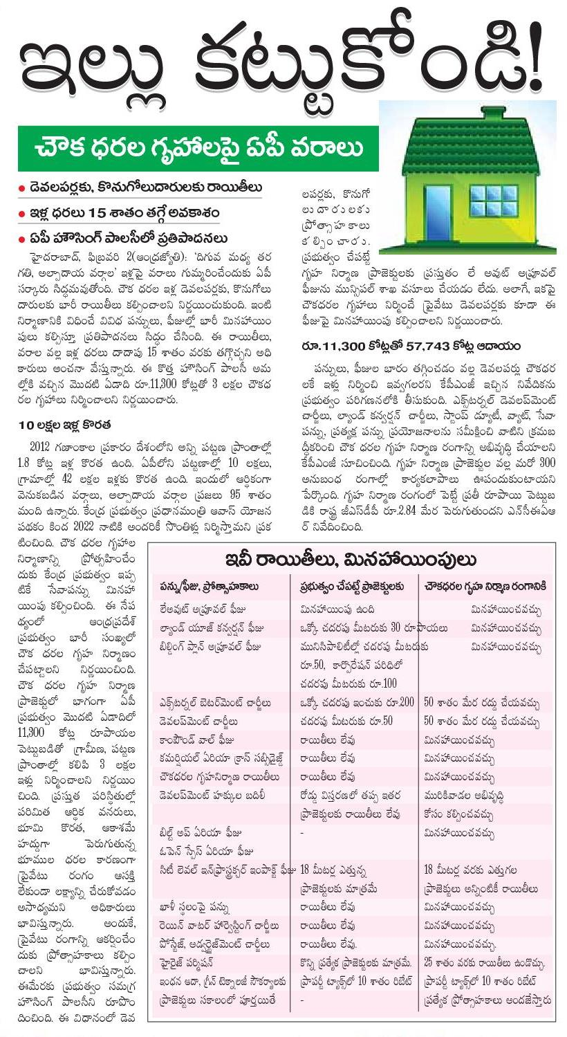 AP Housing policy offering discounts to Real estate Developers & Buyers