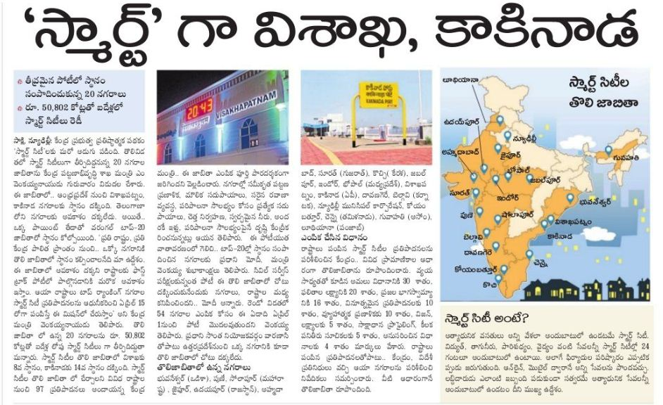 Kakinada, Visakhapatnam to be developed as smart cities with 50,800 crores